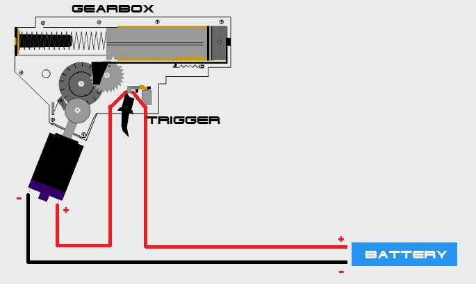 mosfet_mod_1 airsoft mosfet installation guide aeg motor wiring diagram at honlapkeszites.co